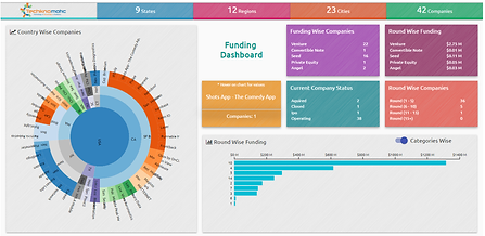 Funding Dashboard PNG (1).png