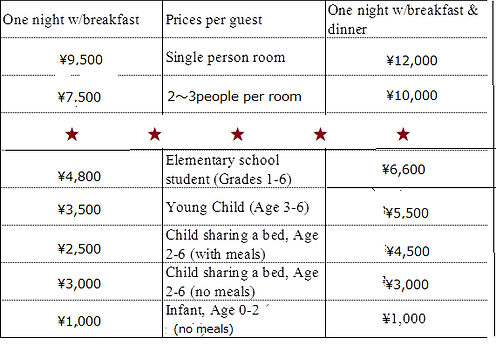 Lodging Fees.png