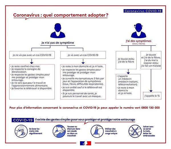covid info patient copie.jpg