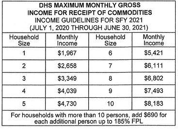 2021 income.jpg