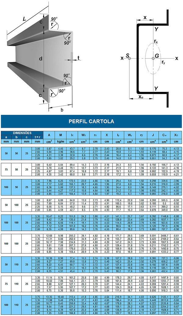 perfil-cartola-calculo.jpg
