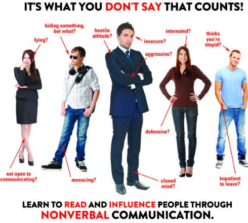 body-language-poster showing different postures and what they mean.