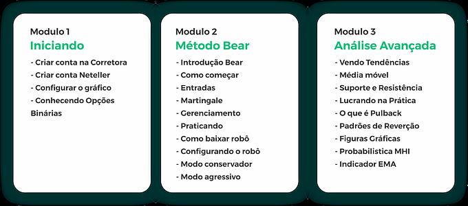metodo bear modulos.png