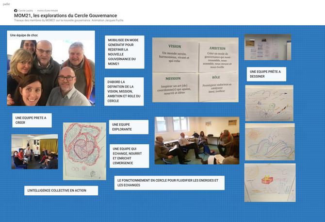 Résultats des travaux du Cercle de Gouvernance MOM21 (Mouvement pour l'Organisation et le Management