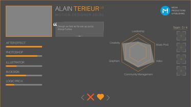 Team Builder app'  zoom profil