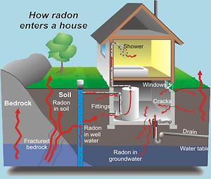 radonhome2.PNG