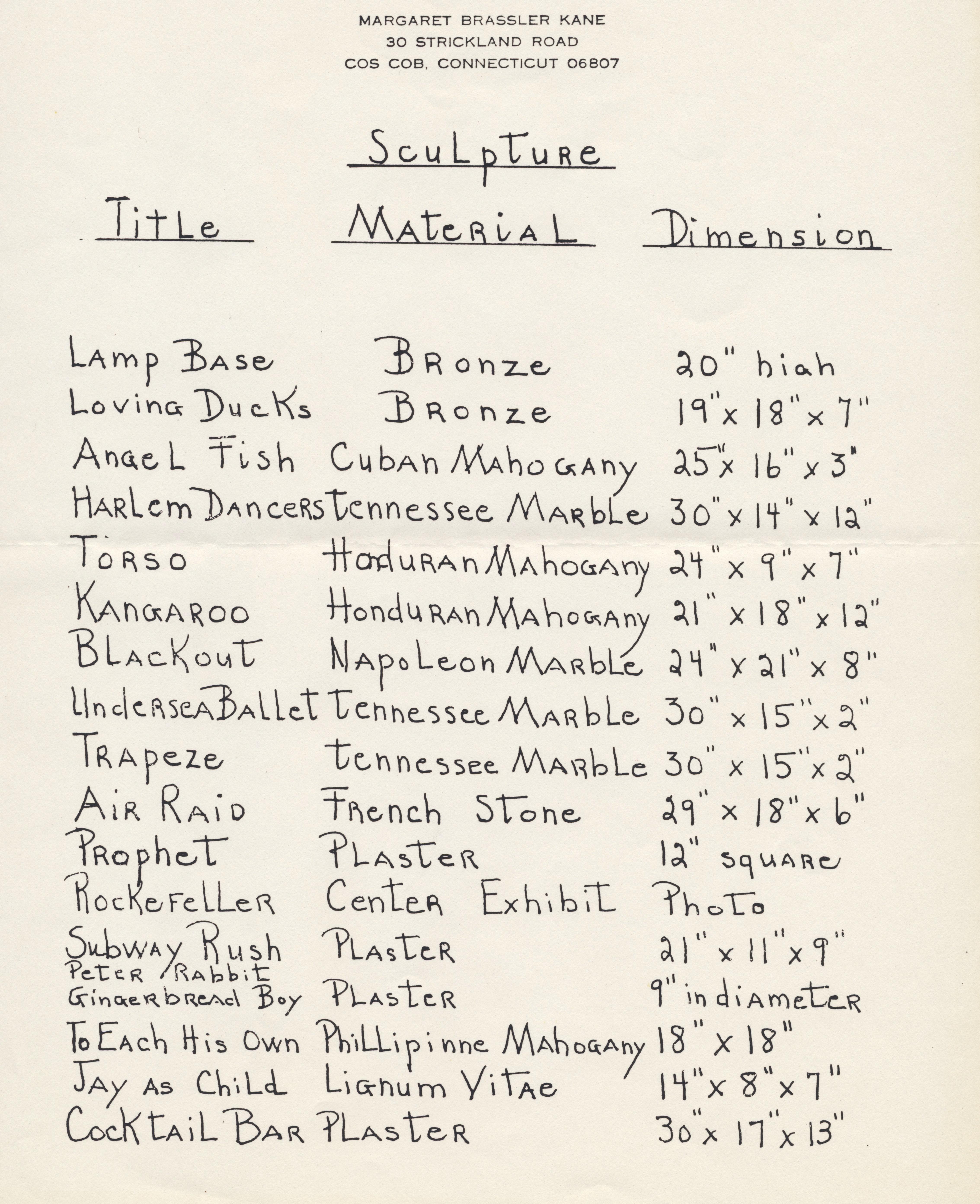 Master List (p1)