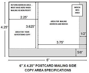 mailing-address-side-postcard.jpg