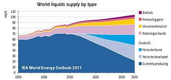 World-liquids.jpg