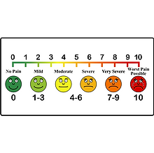 painscale.png