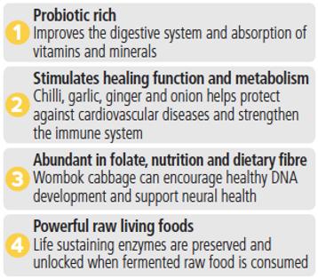 Wombok kimchi benefits.png