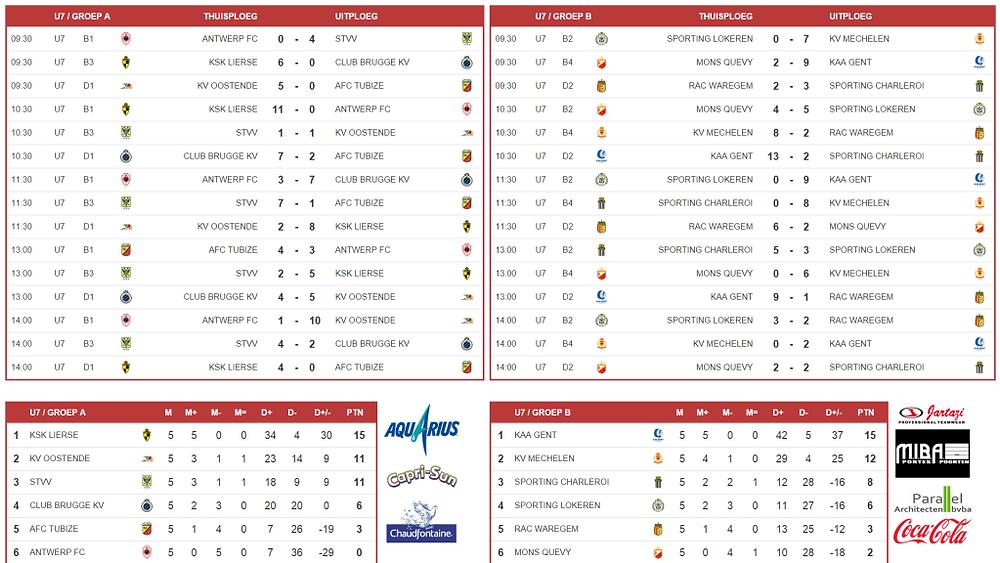 mibacup 2015 U7 groepsfase