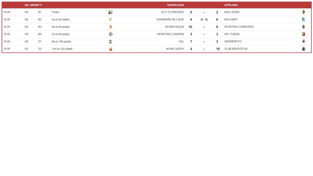 mibacup 2015 U8 finales
