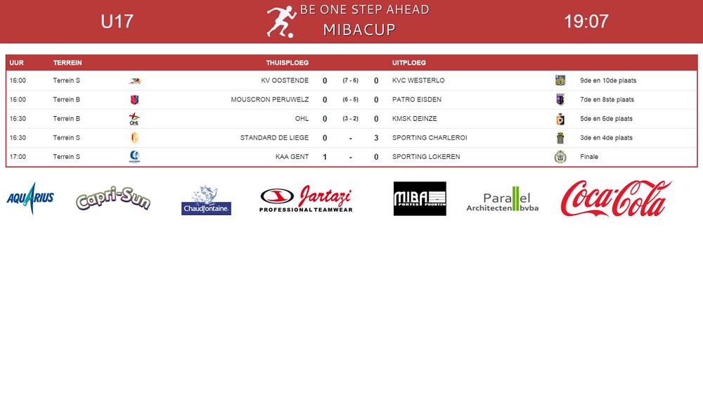 mibacup U17 scorebord finales