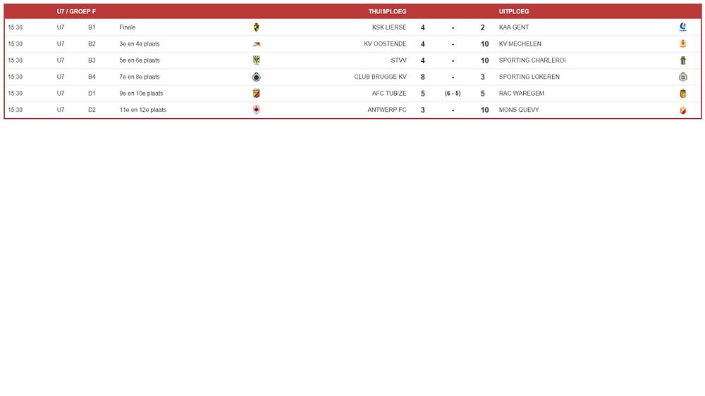 mibacup 2015 U7 finales
