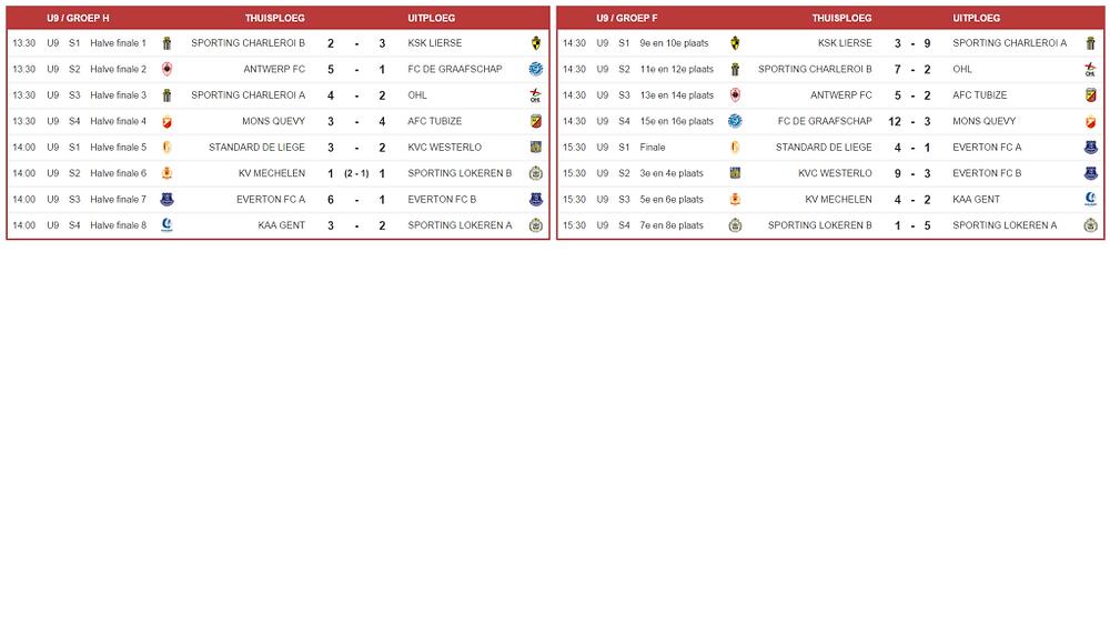 mibacup 2015 U9 finales