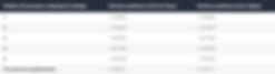 programme 1 euro isolation combles perdus planchers bas cave caves garages garage vide-sanitaire vide-sanitaires  laine de verre lain de roche thermo reflecteur isolant  ce certificat d'économie d'énergie pole national souffage déroulé pacte energie solidarité isoler comble rampants toiture zone climatique h1 h2 h3 organisme dispositif isolation 1euro 1€ précarité énergétique éligibilité simulateur précarité aide prime ANAH ademe travaux situation information rénovation critères