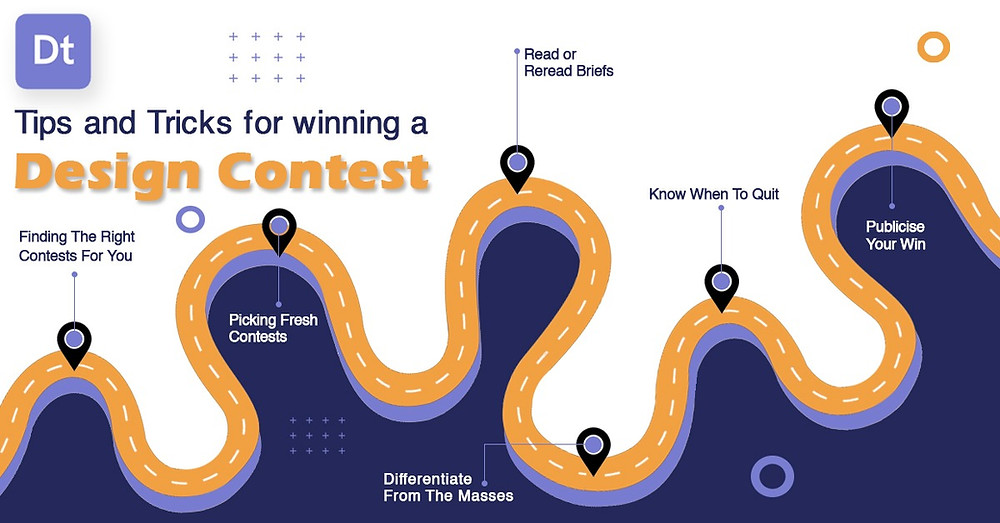 How to win a design contest