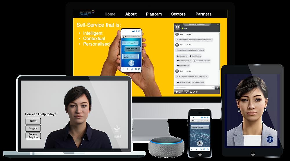 Service automation, dialogflow,speech, digital human