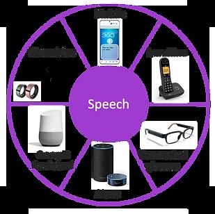 Speech 1.png