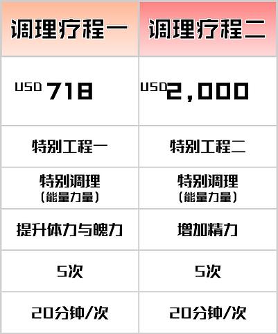 调理疗程price.png