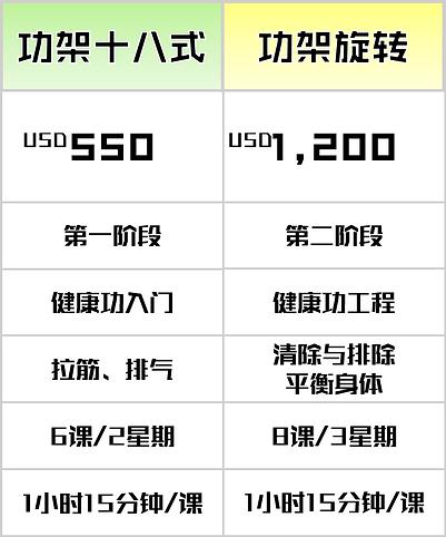 功架旋转price.png