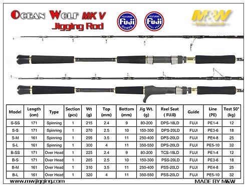 Ocean Wolf MKV S-S Jigging Rod