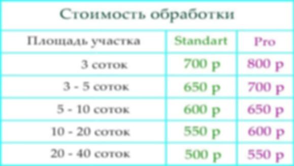 Обработка участка от комаров Цена.jpg