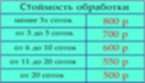 Цены участок.jpg
