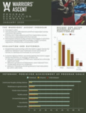 wa-infograph pg1.jpg