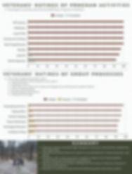 wa-infograph pg2.jpg