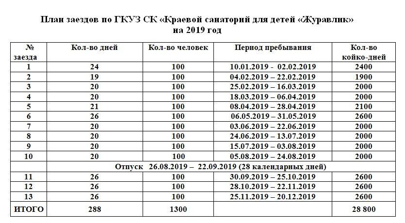 План заездов 2019.jpg