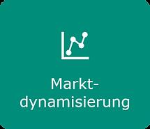 Marktdynamisierung.png