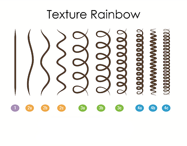 texture rainbow.png
