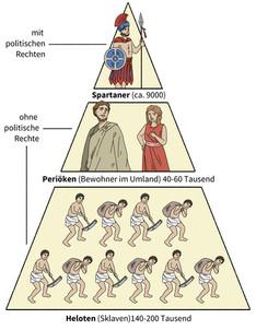 Gesellschaftsmodel