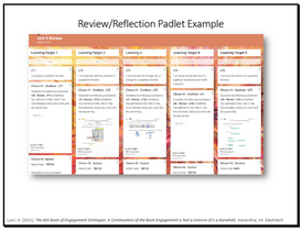 Review/Reflection Padlet Example