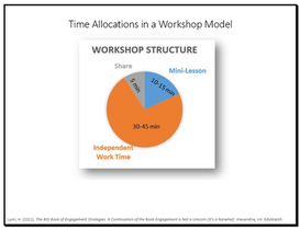 Time Allocations in a Workshop Model