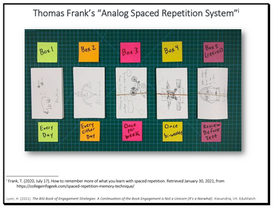 Thomas Frank's Analog Spaced Repetition System