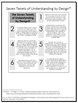 The Seven Tenets of Understanding by Design