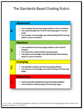 The Standards-Based Grading Rubric
