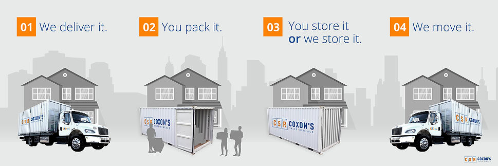 Coxon-How-It-Works.jpg