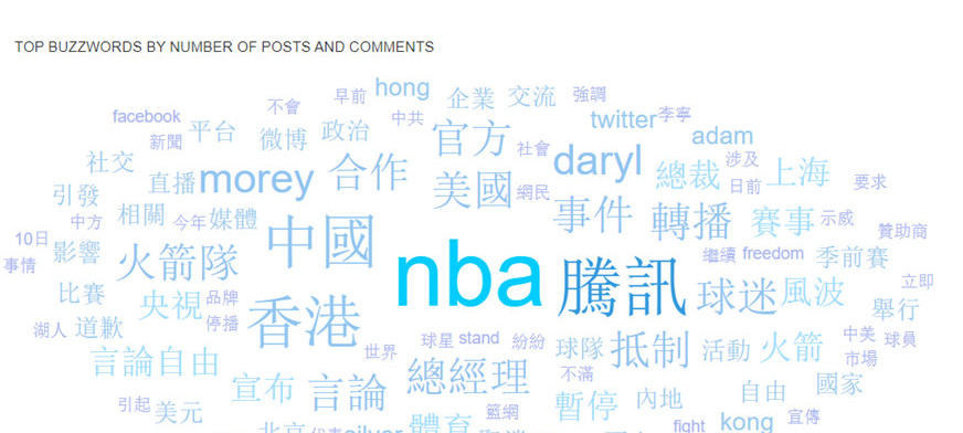 How one tweet sparks $4 billion nightmare for NBA China?