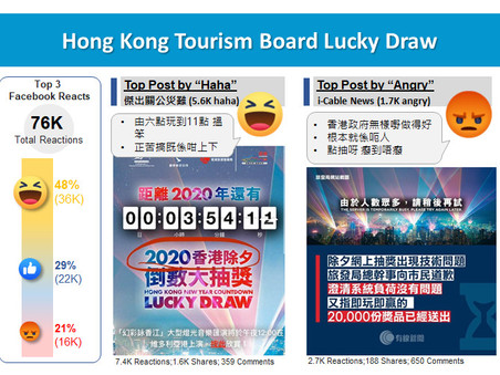 Participants' emotion in lucky draw fiasco