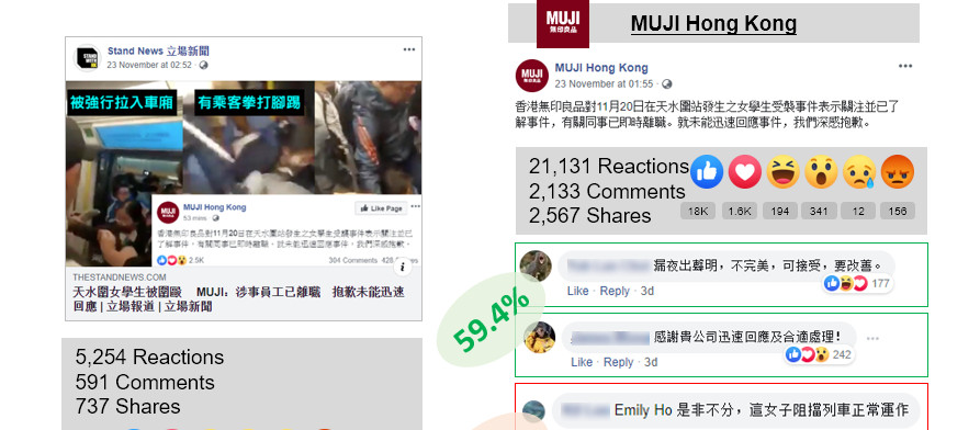 Swift Response from MUJI Earned Support from Public