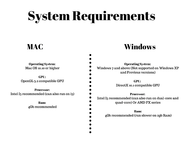 2A System Requirements.png