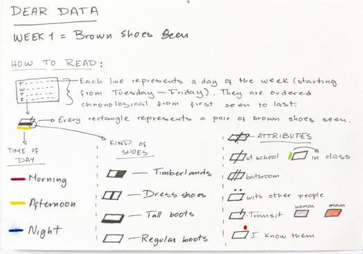 Dear Data Back