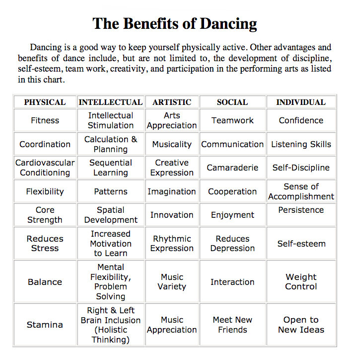 The Benefits of Dancing - 2a .jpg