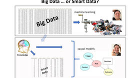 Probability, stats and smart data