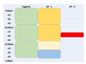 Average 3 operatory schedule