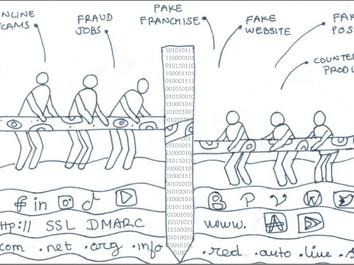 """Internet Manthan"" Churning the ocean of internet to find hidden frauds."